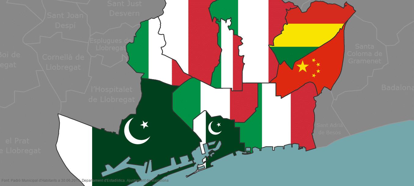 distritos de barcelona