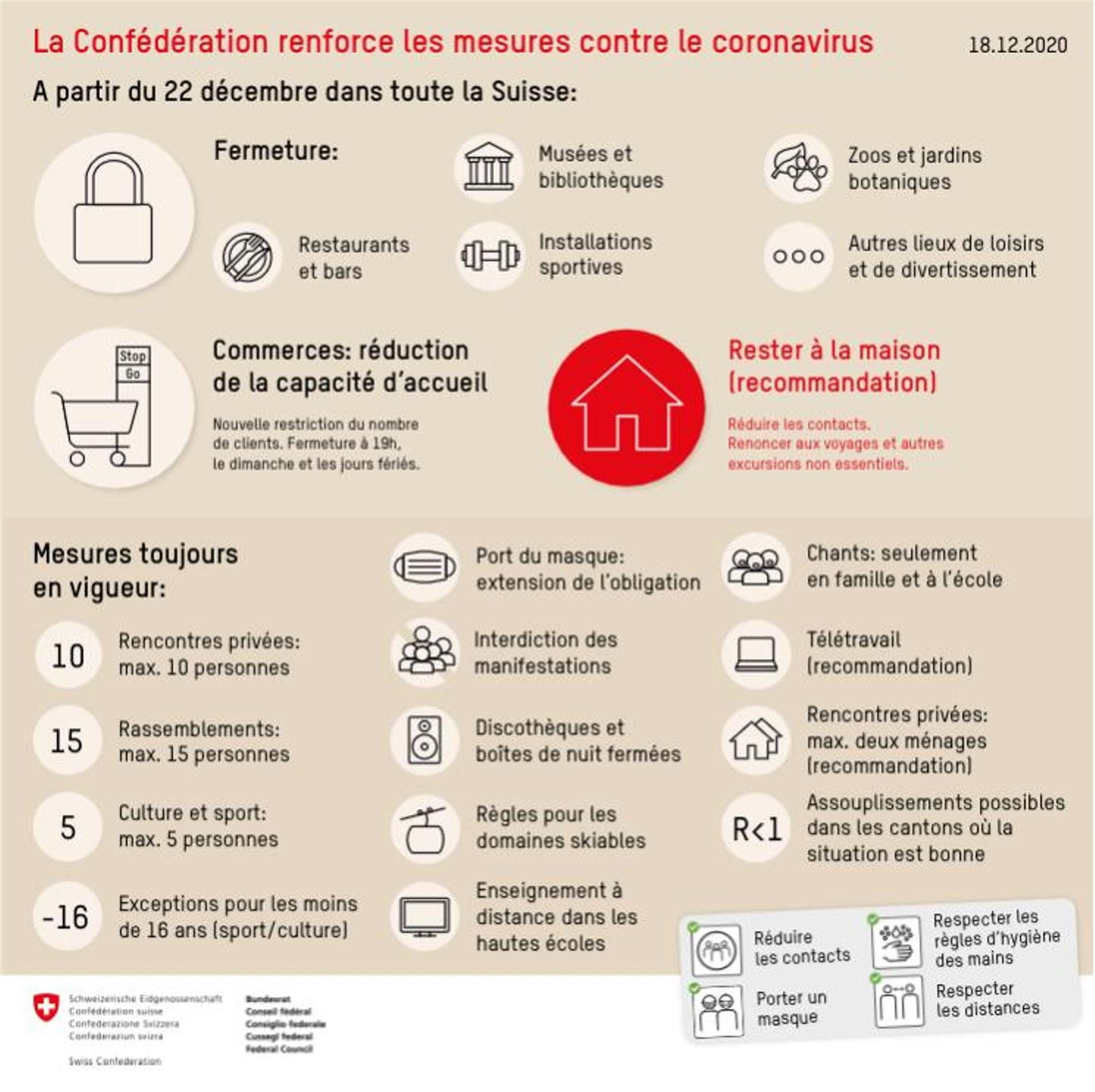 mesures suisse deuxième vague épidémie coronavirus couvre feu 19h fêtes de fin d'année magasins bars restaurants genève fêtes