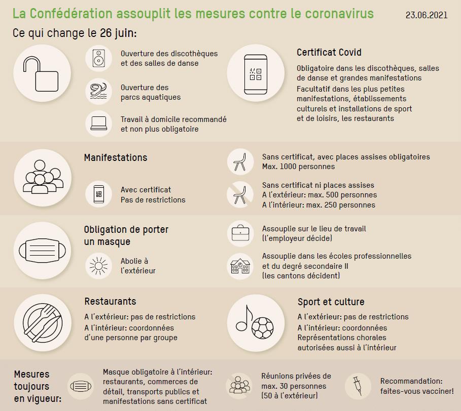 restrictions genève suisse covid coronavirus déconfinement masque discothèques