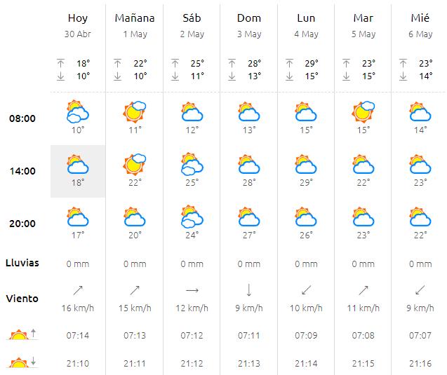 ola-calor-madrid-cuarentena