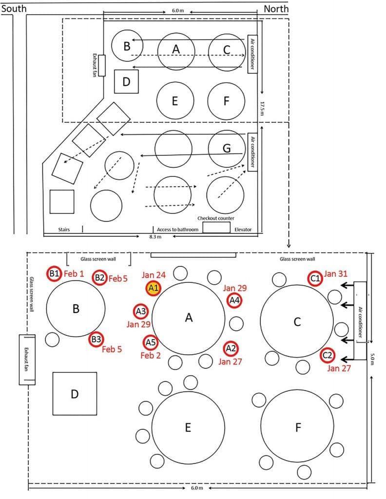 diagramma studio
