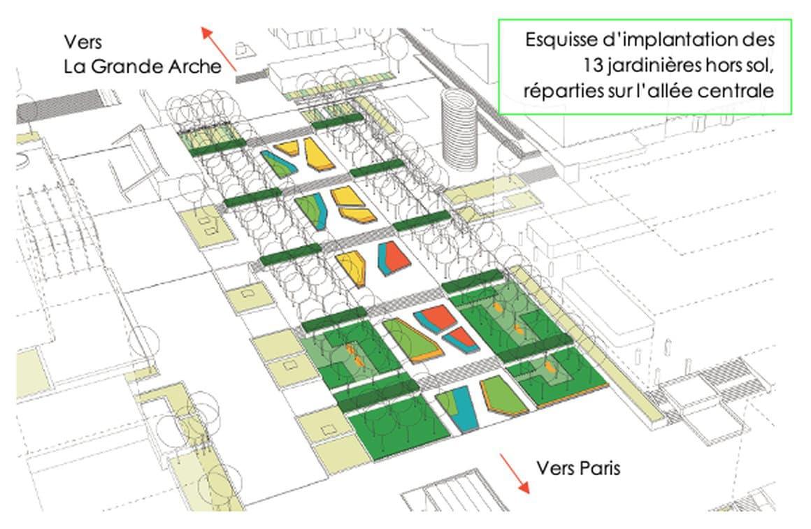 Les-futurs-jardins-de-la-Defense