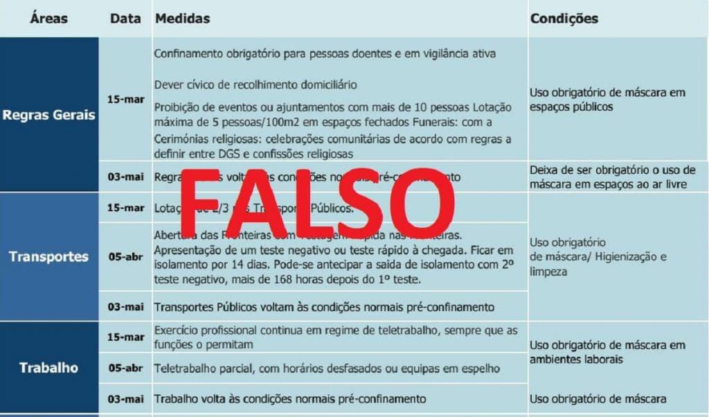 Plano de desconfinamento que anda a circular no Whatsapp é falso