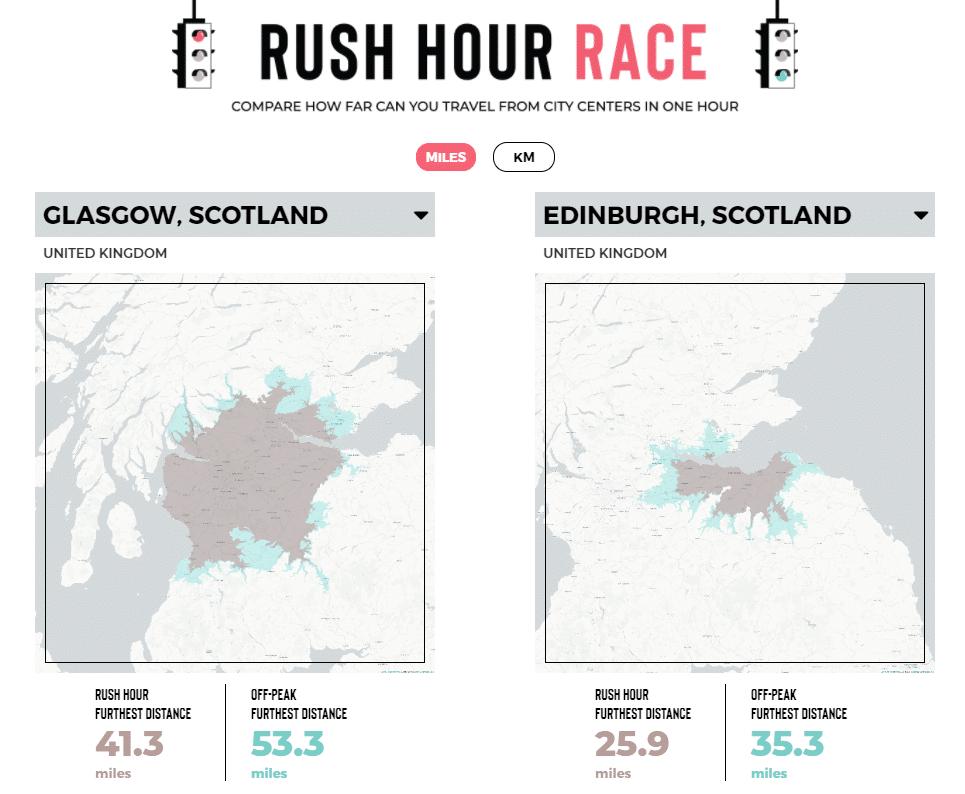 rush-hour-traffic-glasgow-edinburgh