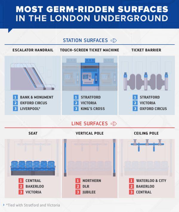 tube-London-underground-train