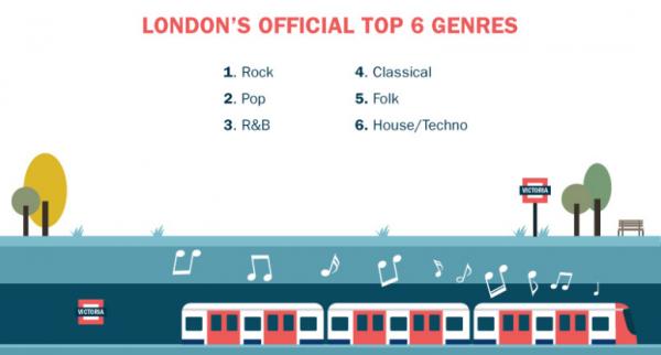 London-top-music-genres