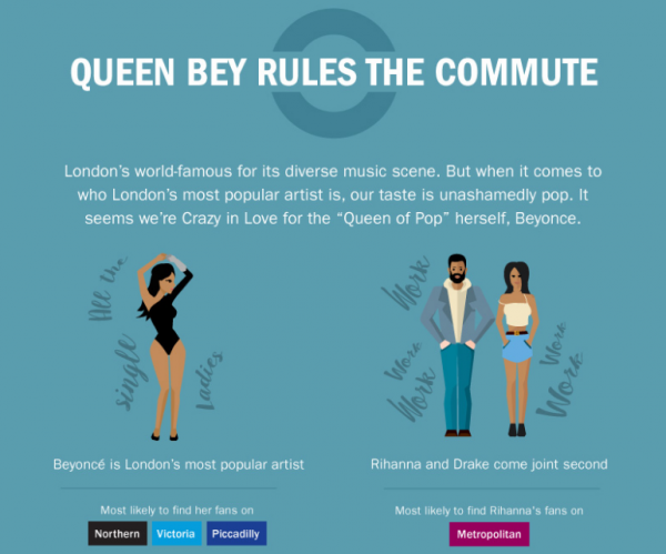 beyonce-music-tube-commute-london