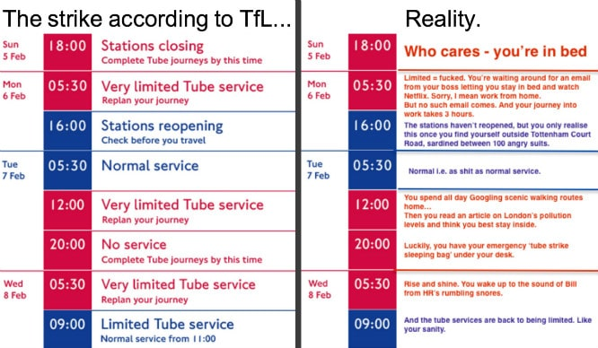 So It Looks Like The Tube Strikes Are Going To Fuck With Your Entire Week