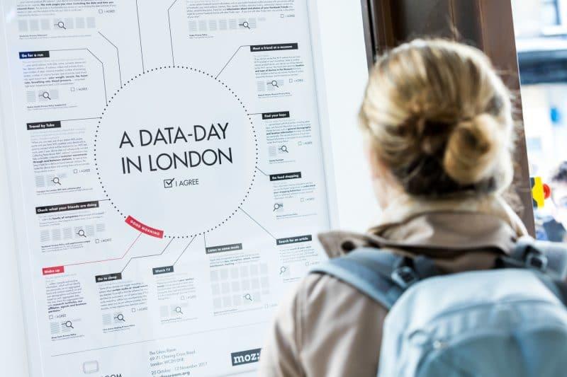 mozilla-data-day
