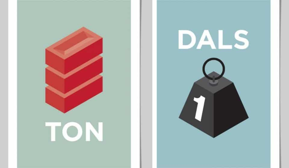 An A-Z Of Puntastic London Posters Because It's UK Pun Day