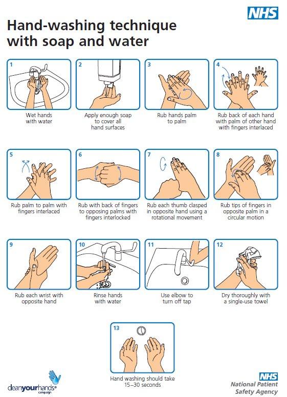 best way to wash hands coronavirus