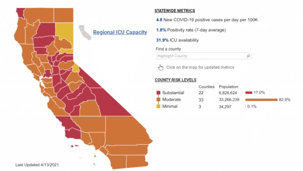 California No Longer Has A Single County In The Purple Tier