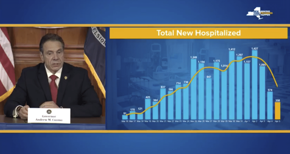 Cuomo Says There Is A 'Possible Flattening' Of The COVID-19 Curve In New York